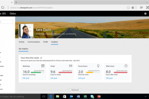 This Microsoft analytics platform lets you put a dollar value on meetings