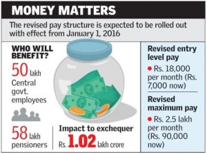 Over 23% pay hike likely for government. personnel, pensioners