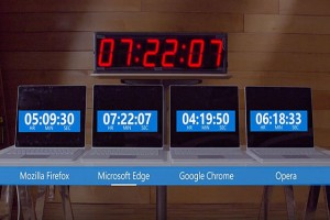 Chrome eats as much as 70% greater battery electricity than area browser, Microsoft claims