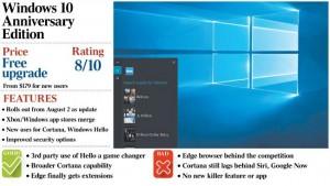 Microsoft releases anniversary update to Windows 10