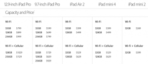 While world watches iPhone 7, Apple quietly updates iPad range