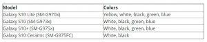 Samsung Galaxy S10 Lite will have exclusive color versions