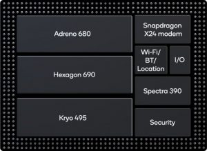 Qualcomm announces Snapdragon 8cx chipset for Windows 10