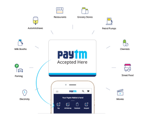 The Paytm Shareholders List Of 2020